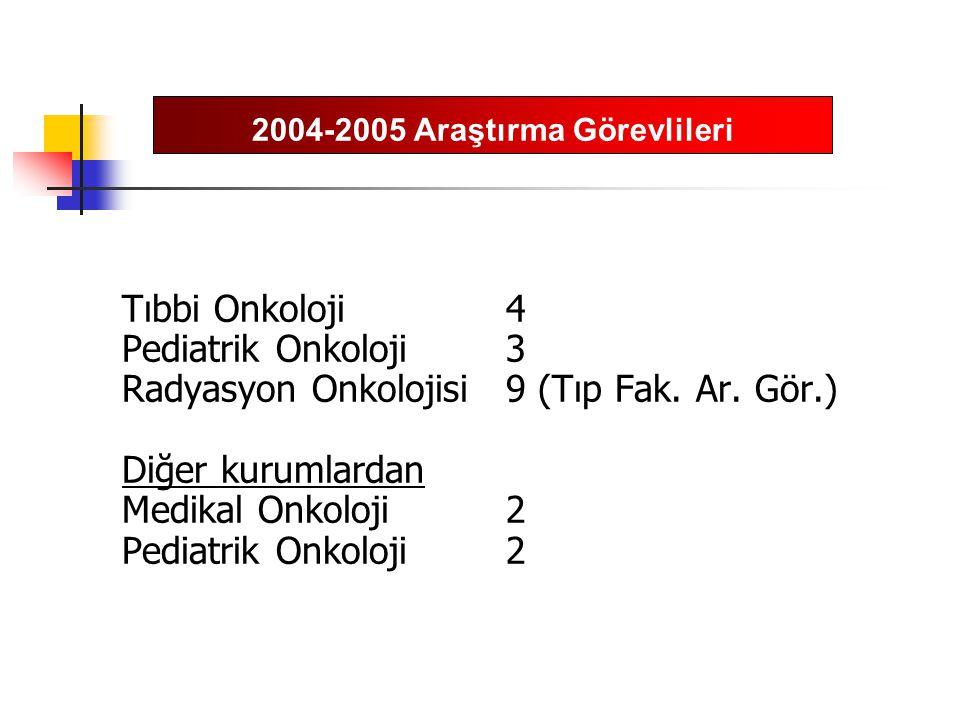 Tıbbi Onkoloji4 Pediatrik Onkoloji3 Radyasyon Onkolojisi9 (Tıp Fak. Ar. Gör.) Diğer kurumlardan Medikal Onkoloji2 Pediatrik Onkoloji2 2004-2005 Araştı