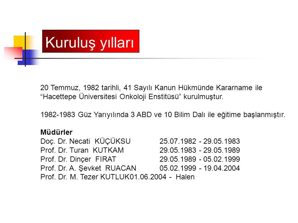 """Kuruluş yılları 20 Temmuz, 1982 tarihli, 41 Sayılı Kanun Hükmünde Kararname ile """"Hacettepe Üniversitesi Onkoloji Enstitüsü"""" kurulmuştur. 1982-1983 Güz"""