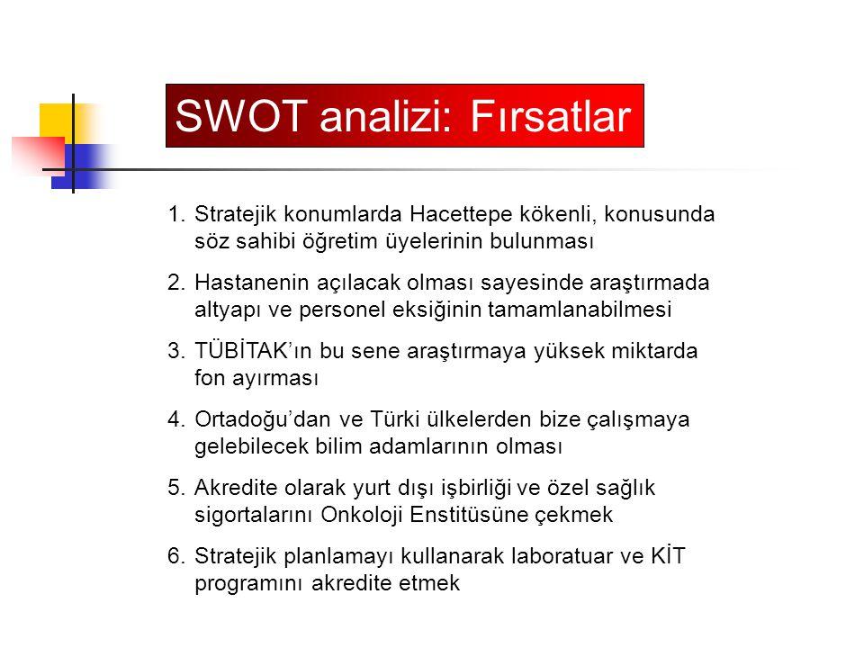 1.Stratejik konumlarda Hacettepe kökenli, konusunda söz sahibi öğretim üyelerinin bulunması 2.Hastanenin açılacak olması sayesinde araştırmada altyapı