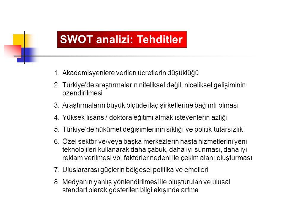 SWOT analizi: Tehditler 1.Akademisyenlere verilen ücretlerin düşüklüğü 2.Türkiye'de araştırmaların niteliksel değil, niceliksel gelişiminin özendirilm