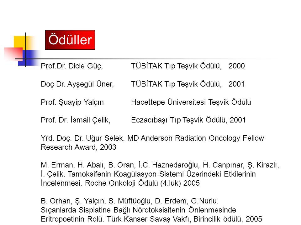 Ödüller Prof.Dr. Dicle Güç, TÜBİTAK Tıp Teşvik Ödülü, 2000 Doç Dr. Ayşegül Üner, TÜBİTAK Tıp Teşvik Ödülü, 2001 Prof. Şuayip YalçınHacettepe Üniversit
