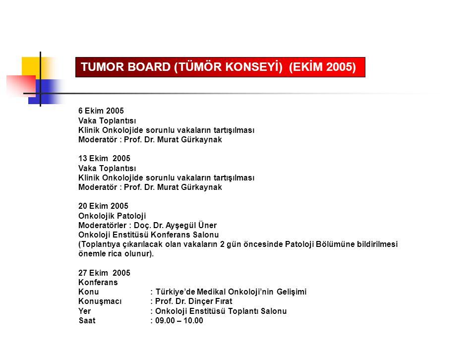 6 Ekim 2005 Vaka Toplantısı Klinik Onkolojide sorunlu vakaların tartışılması Moderatör : Prof. Dr. Murat Gürkaynak 13 Ekim 2005 Vaka Toplantısı Klinik