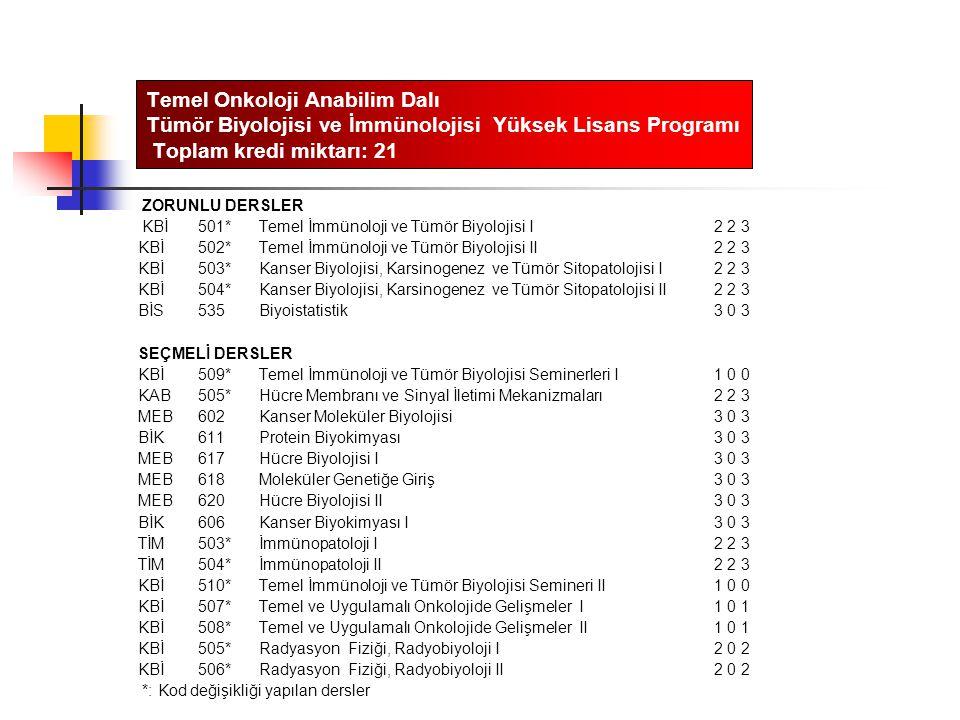 Temel Onkoloji Anabilim Dalı Tümör Biyolojisi ve İmmünolojisi Yüksek Lisans Programı Toplam kredi miktarı: 21 ZORUNLU DERSLER KBİ501*Temel İmmünoloji