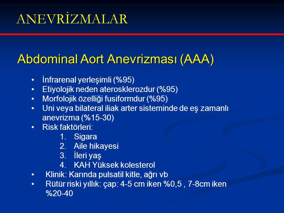 ANEVRİZMALAR Abdominal Aort Anevrizması (AAA) İnfrarenal yerleşimli (%95) Etiyolojik neden aterosklerozdur (%95) Morfolojik özelliği fusiformdur (%95)