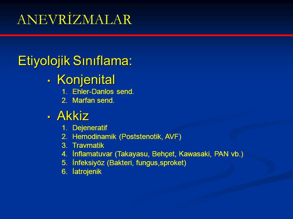 Etiyolojik Sınıflama: Konjenital Konjenital 1.Ehler-Danlos send. 2.Marfan send. Akkiz Akkiz 1.Dejeneratif 2.Hemodinamik (Poststenotik, AVF) 3.Travmati