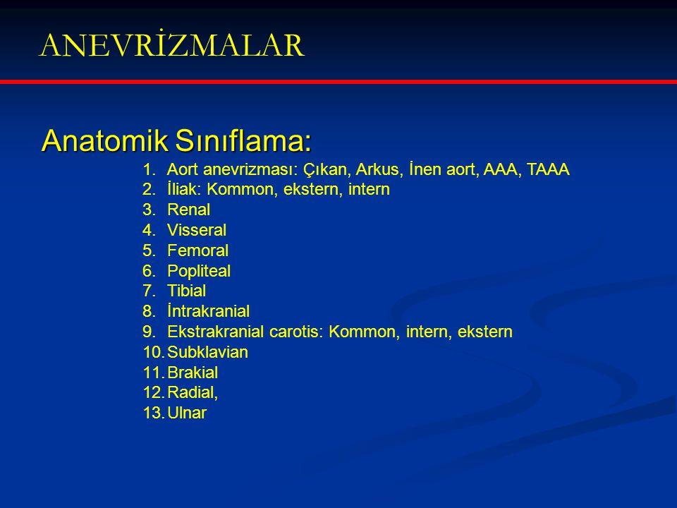 ANEVRİZMALAR Anatomik Sınıflama: 1.Aort anevrizması: Çıkan, Arkus, İnen aort, AAA, TAAA 2.İliak: Kommon, ekstern, intern 3.Renal 4.Visseral 5.Femoral