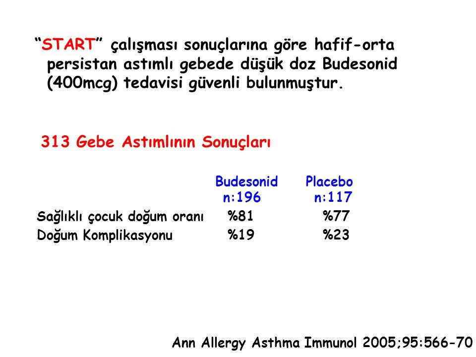 """""""START"""" çalışması sonuçlarına göre hafif-orta persistan astımlı gebede düşük doz Budesonid (400mcg) tedavisi güvenli bulunmuştur. 313 Gebe Astımlının"""