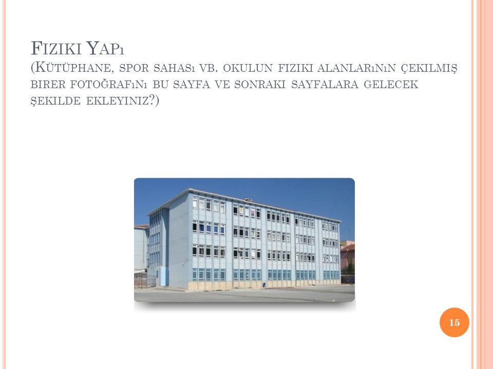 F IZIKI Y APı (K ÜTÜPHANE, SPOR SAHASı VB.