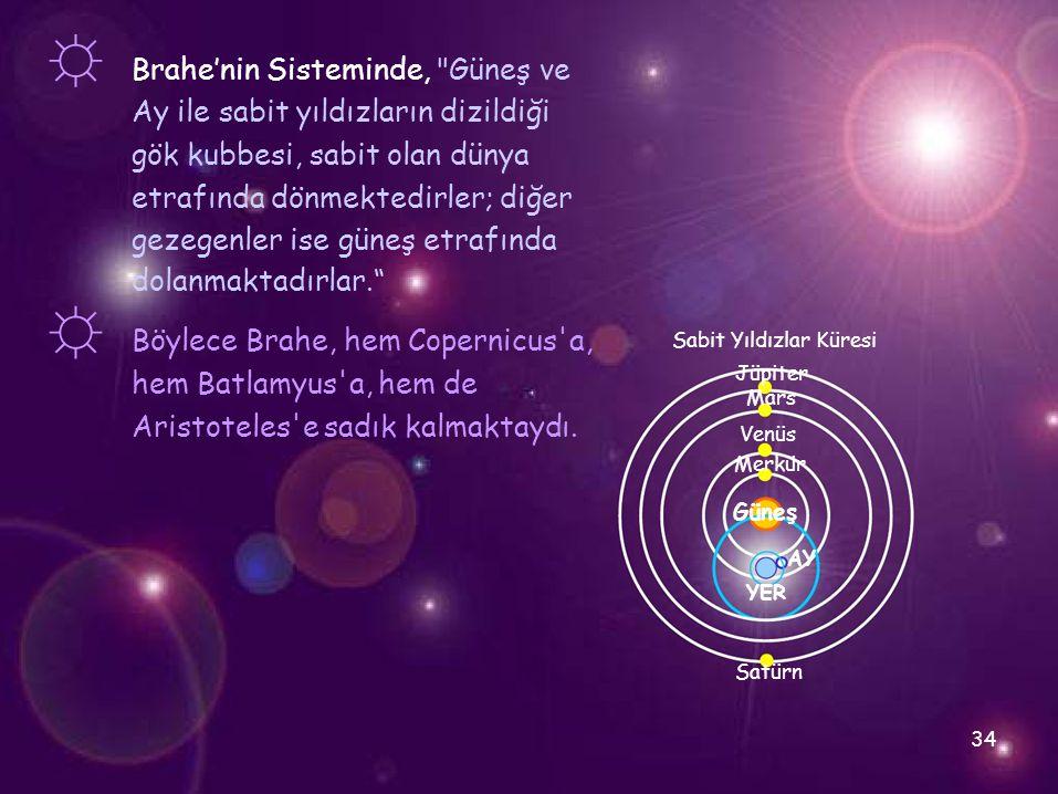 ☼ Brahe'nin Sisteminde,