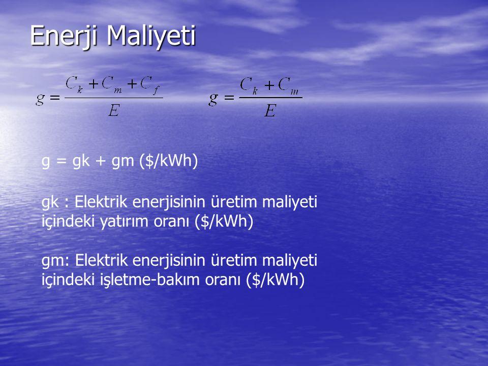 Enerji Maliyeti g = gk + gm ($/kWh) gk : Elektrik enerjisinin üretim maliyeti içindeki yatırım oranı ($/kWh) gm: Elektrik enerjisinin üretim maliyeti içindeki işletme-bakım oranı ($/kWh)