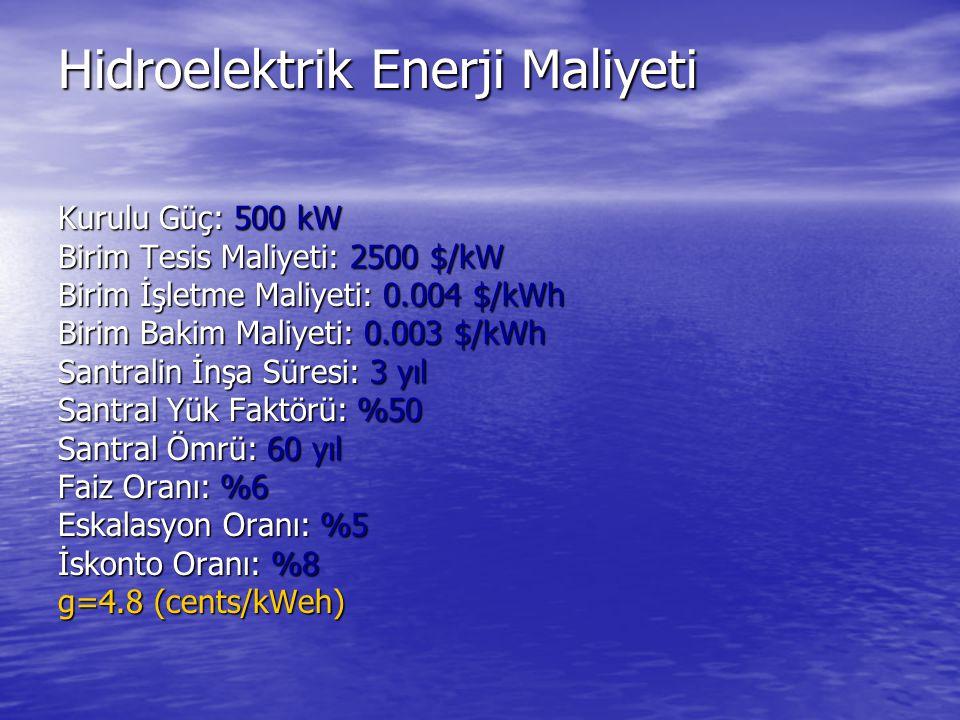 Hidroelektrik Enerji Maliyeti Kurulu Güç: 500 kW Birim Tesis Maliyeti: 2500 $/kW Birim İşletme Maliyeti: 0.004 $/kWh Birim Bakim Maliyeti: 0.003 $/kWh Santralin İnşa Süresi: 3 yıl Santral Yük Faktörü: %50 Santral Ömrü: 60 yıl Faiz Oranı: %6 Eskalasyon Oranı: %5 İskonto Oranı: %8 g=4.8 (cents/kWeh)