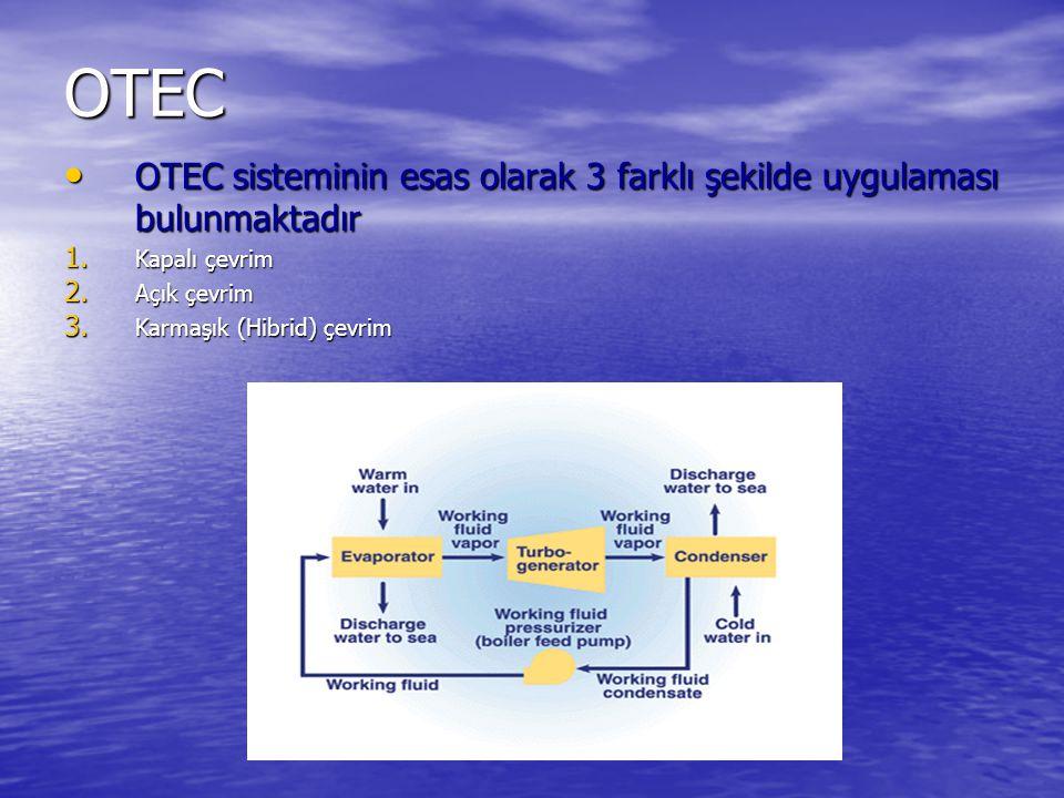 OTEC OTEC sisteminin esas olarak 3 farklı şekilde uygulaması bulunmaktadır OTEC sisteminin esas olarak 3 farklı şekilde uygulaması bulunmaktadır 1.
