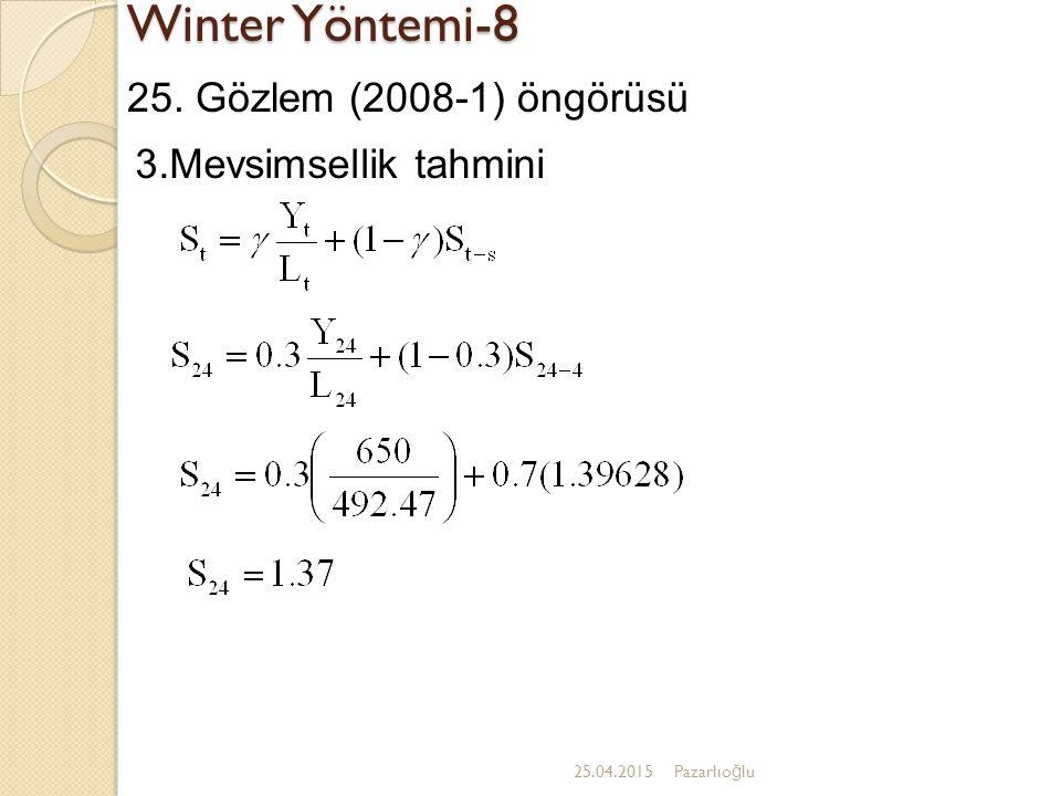Winter Yöntemi-8 25.04.2015Pazarlıo ğ lu 25. Gözlem (2008-1) öngörüsü 3.Mevsimsellik tahmini