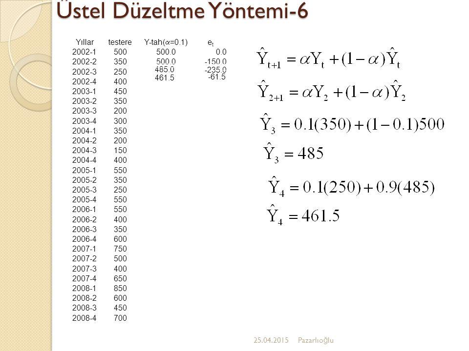 Winter Yöntemi-2 25.04.2015Pazarlıo ğ lu Winter yönteminde 4 denklem kullanılır.