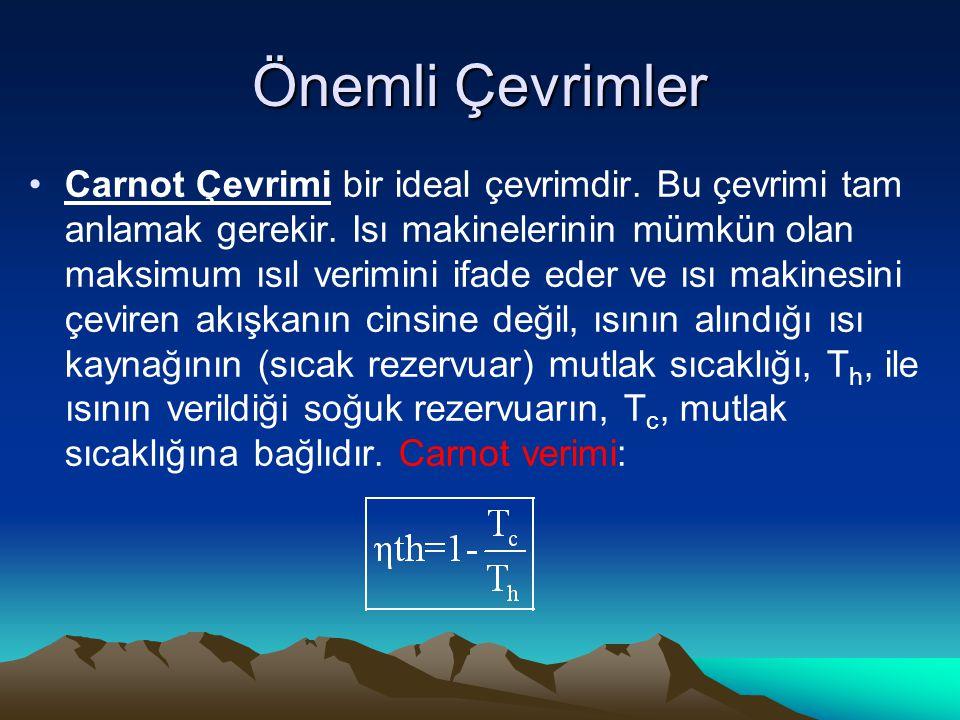 Önemli Çevrimler Carnot Çevrimi bir ideal çevrimdir. Bu çevrimi tam anlamak gerekir. Isı makinelerinin mümkün olan maksimum ısıl verimini ifade eder v