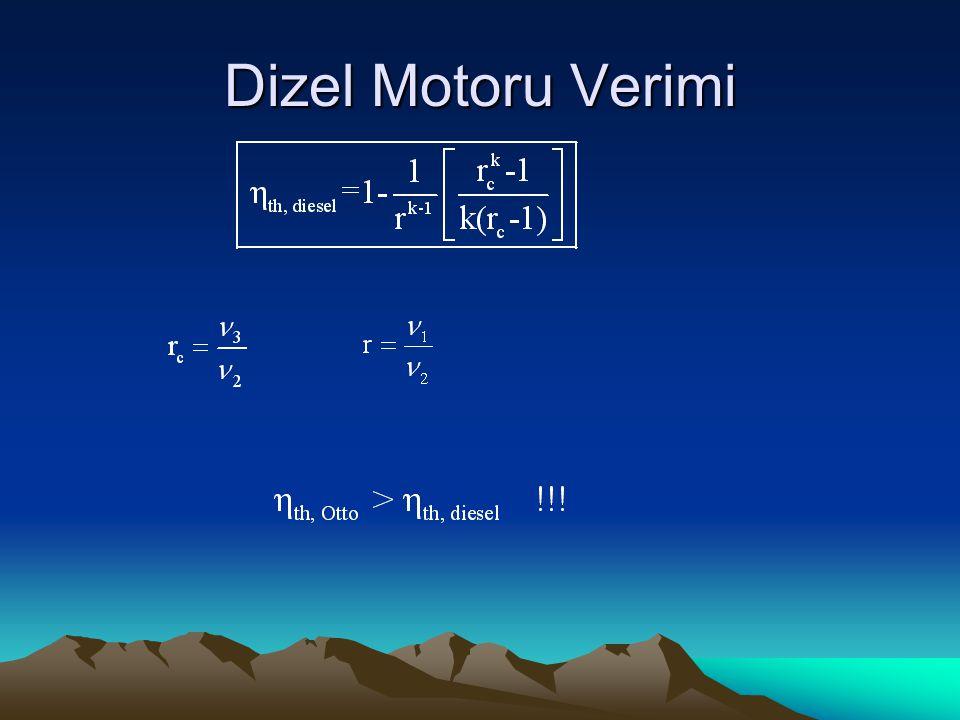 Dizel Motoru Verimi