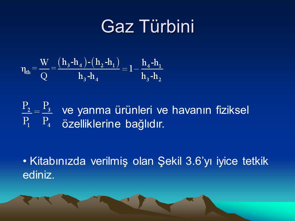 Gaz Türbini ve yanma ürünleri ve havanın fiziksel özelliklerine bağlıdır.