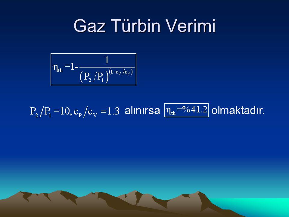 Gaz Türbin Verimi alınırsaolmaktadır.