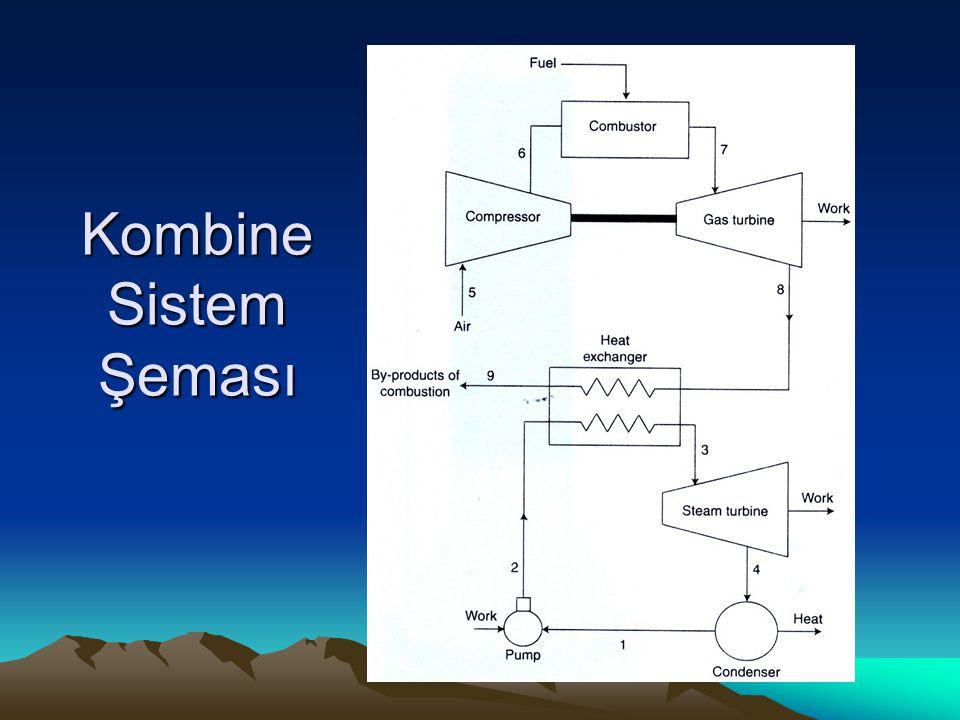Kombine Sistem Şeması