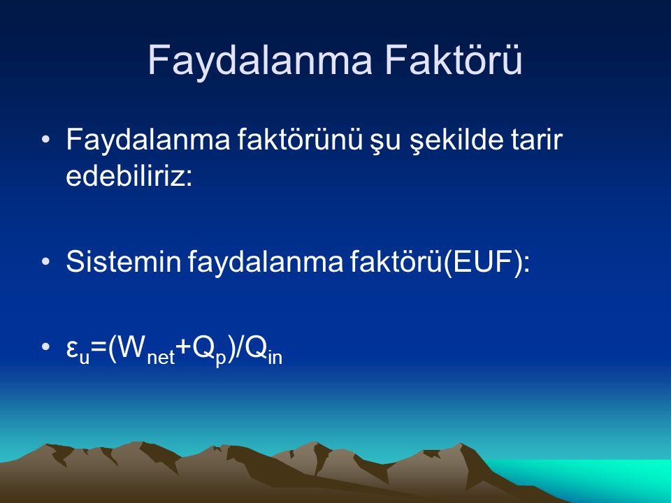 Faydalanma Faktörü Faydalanma faktörünü şu şekilde tarir edebiliriz: Sistemin faydalanma faktörü(EUF): ε u =(W net +Q p )/Q in