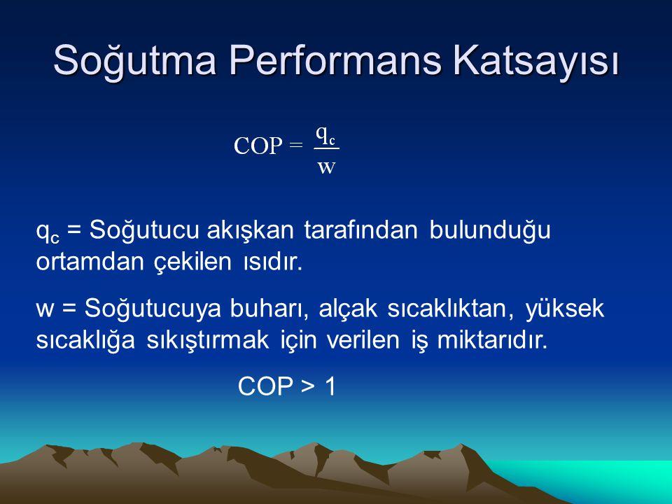 Soğutma Performans Katsayısı q c = Soğutucu akışkan tarafından bulunduğu ortamdan çekilen ısıdır. w = Soğutucuya buharı, alçak sıcaklıktan, yüksek sıc