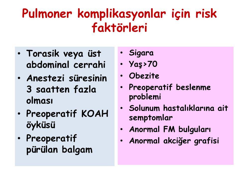 Pulmoner komplikasyonlar için risk faktörleri Torasik veya üst abdominal cerrahi Anestezi süresinin 3 saatten fazla olması Preoperatif KOAH öyküsü Pre