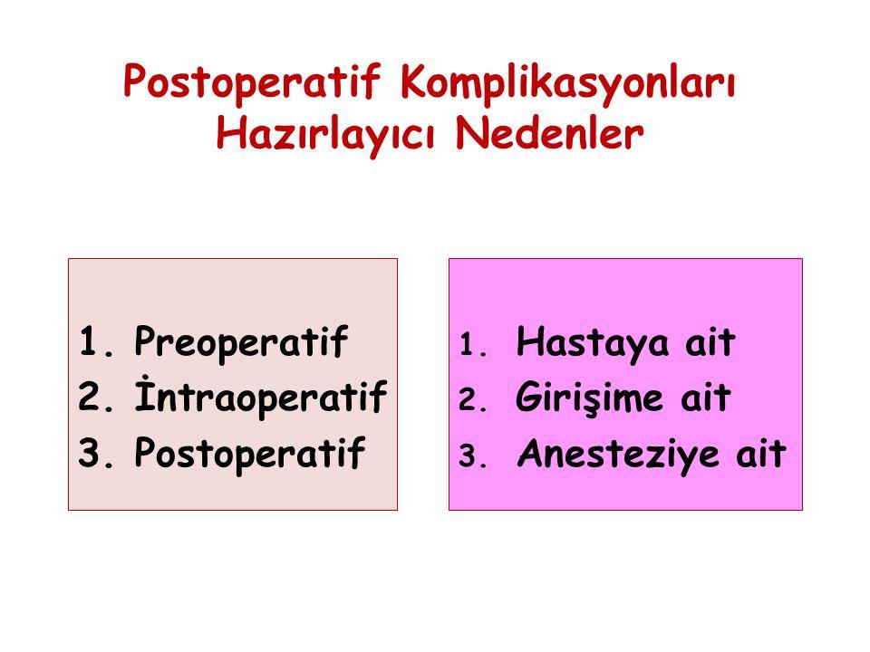 Postoperatif Komplikasyonları Hazırlayıcı Nedenler 1.Preoperatif 2.İntraoperatif 3.Postoperatif 1. Hastaya ait 2. Girişime ait 3. Anesteziye ait