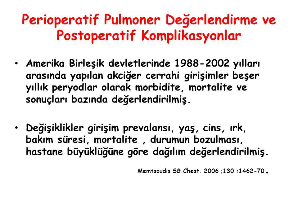 Perioperatif Pulmoner Değerlendirme ve Postoperatif Komplikasyonlar Amerika Birleşik devletlerinde 1988-2002 yılları arasında yapılan akciğer cerrahi