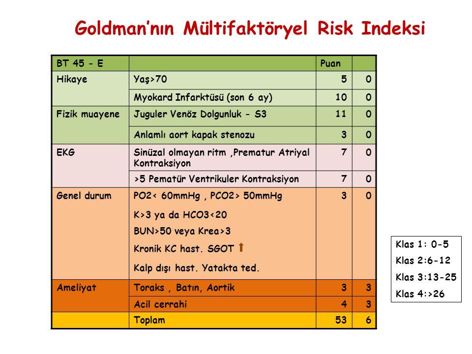 Kardiyopulmoner Egzersiz Testleri Rezeksiyon kararında: VO 2 max> %75:İyi prognoz VO 2 max> %60:Birden fazla lob kontrendike VO 2 max< %40:Her tip rezeksiyon kontrendike Bolliger CT,Jordan P,Soler M, et al.