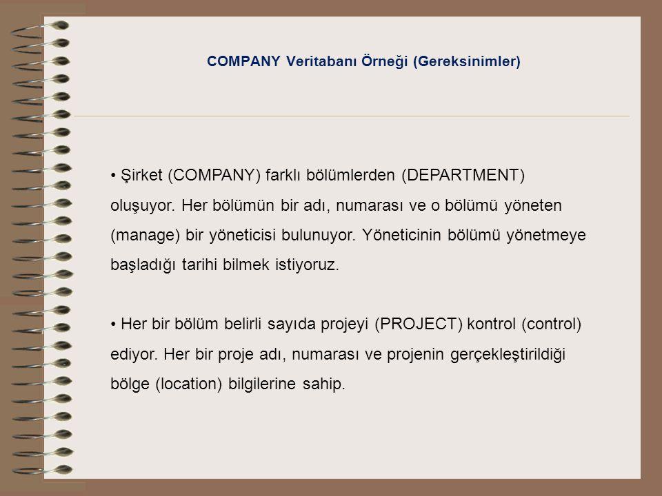 COMPANY Veritabanı Örneği (Gereksinimler) Şirket (COMPANY) farklı bölümlerden (DEPARTMENT) oluşuyor. Her bölümün bir adı, numarası ve o bölümü yöneten