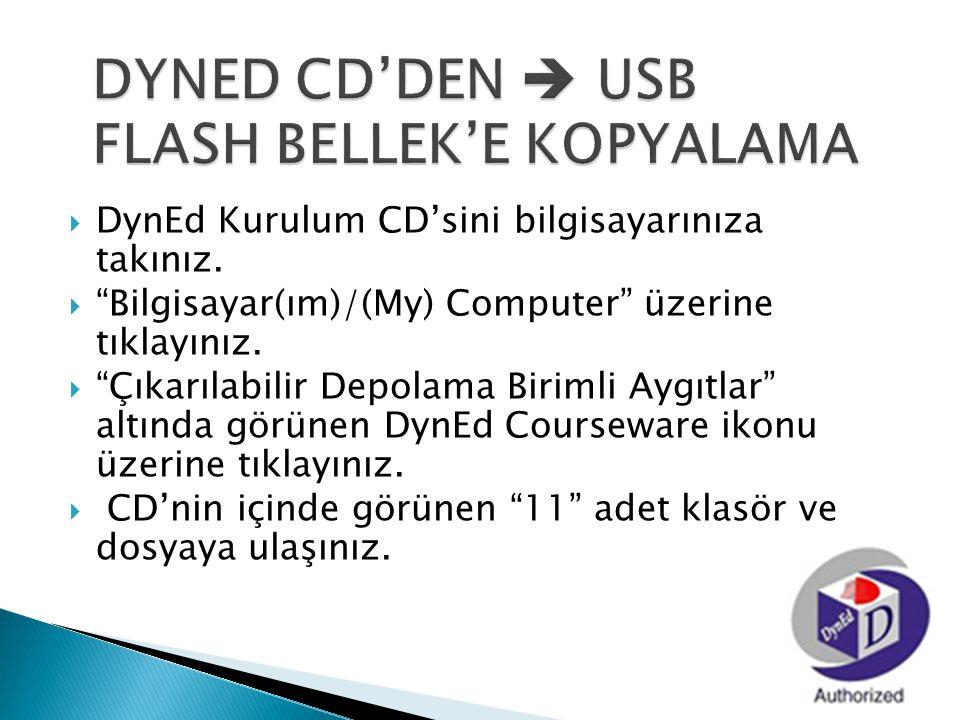 """ DynEd Kurulum CD'sini bilgisayarınıza takınız.  """"Bilgisayar(ım)/(My) Computer"""" üzerine tıklayınız.  """"Çıkarılabilir Depolama Birimli Aygıtlar"""" altı"""
