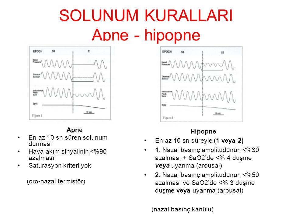 SOLUNUM KURALLARI Apne - hipopne Apne En az 10 sn süren solunum durması Hava akım sinyalinin <%90 azalması Saturasyon kriteri yok (oro-nazal termistör