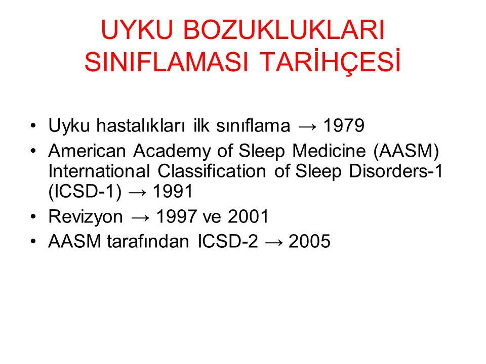 Uyku hastalıkları ilk sınıflama → 1979 American Academy of Sleep Medicine (AASM) International Classification of Sleep Disorders-1 (ICSD-1) → 1991 Rev