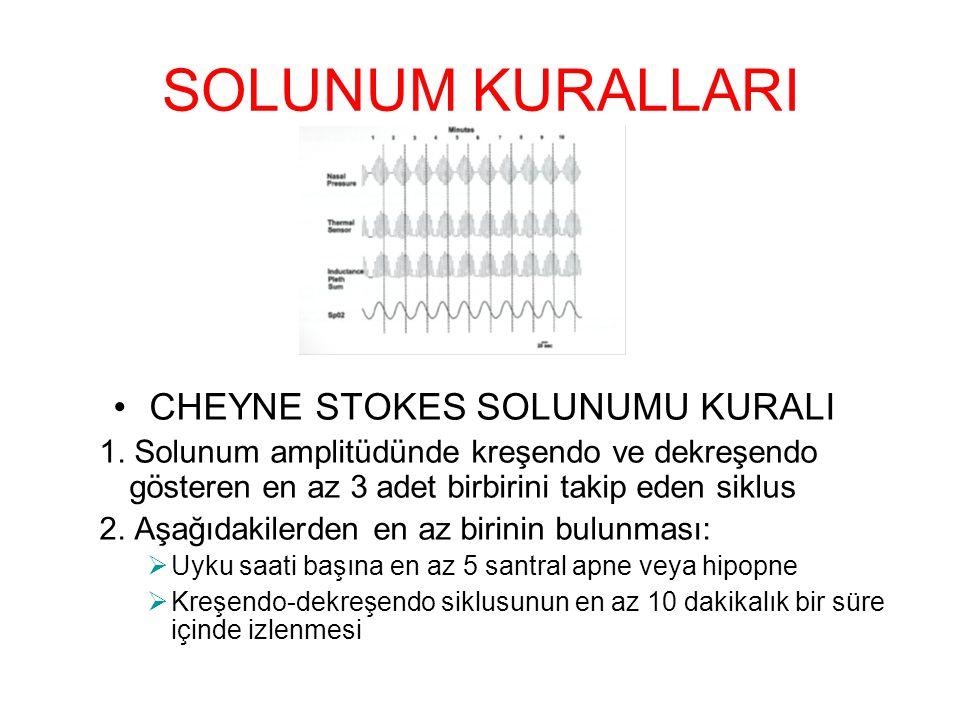 SOLUNUM KURALLARI CHEYNE STOKES SOLUNUMU KURALI 1. Solunum amplitüdünde kreşendo ve dekreşendo gösteren en az 3 adet birbirini takip eden siklus 2. Aş
