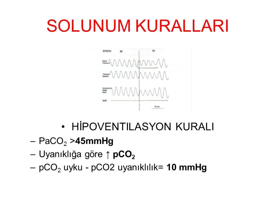 SOLUNUM KURALLARI HİPOVENTILASYON KURALI –PaCO 2 >45mmHg –Uyanıklığa göre ↑ pCO 2 –pCO 2 uyku - pCO2 uyanıklılık= 10 mmHg