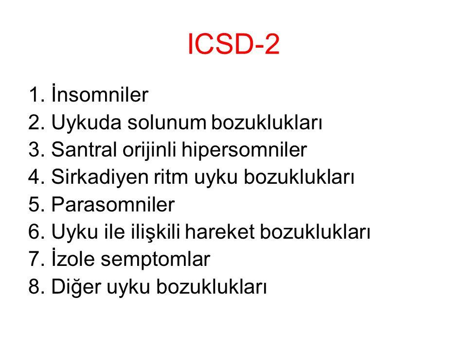 ICSD-2 1. İnsomniler 2. Uykuda solunum bozuklukları 3. Santral orijinli hipersomniler 4. Sirkadiyen ritm uyku bozuklukları 5. Parasomniler 6. Uyku ile