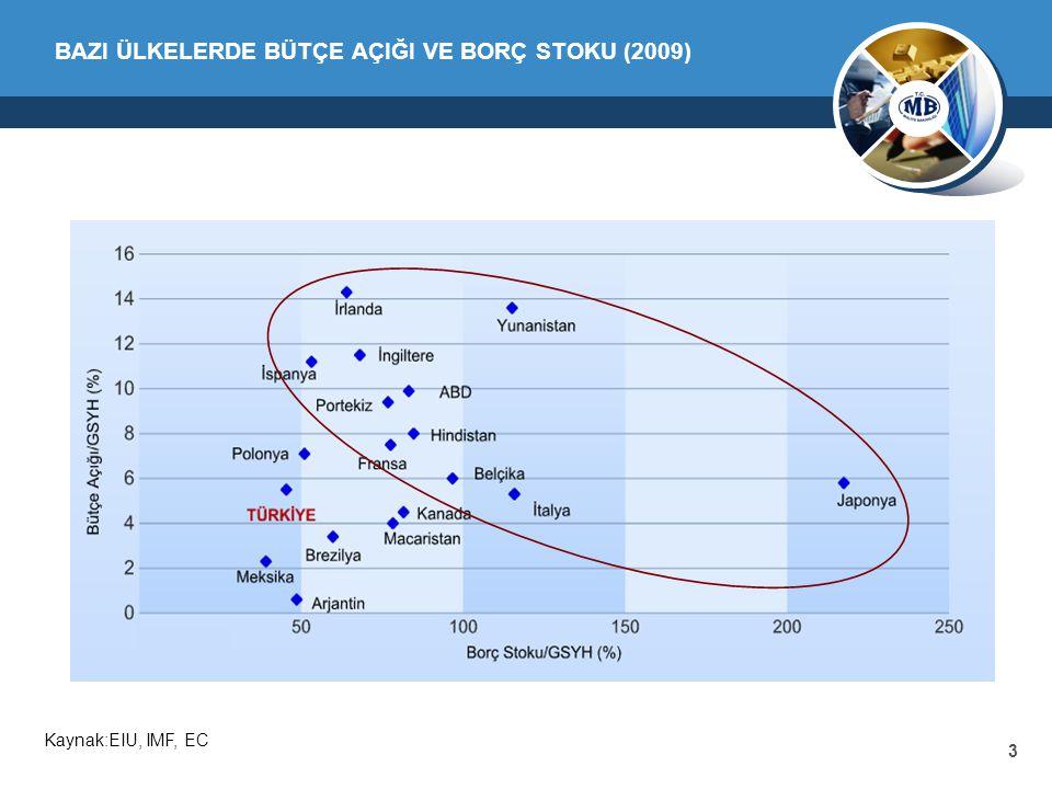 4 2010 YILININ İLK ÇEYREĞİNDE OECD ÜLKELERİNDE BÜYÜME Kaynak: Economist, Eurostat, TÜİK