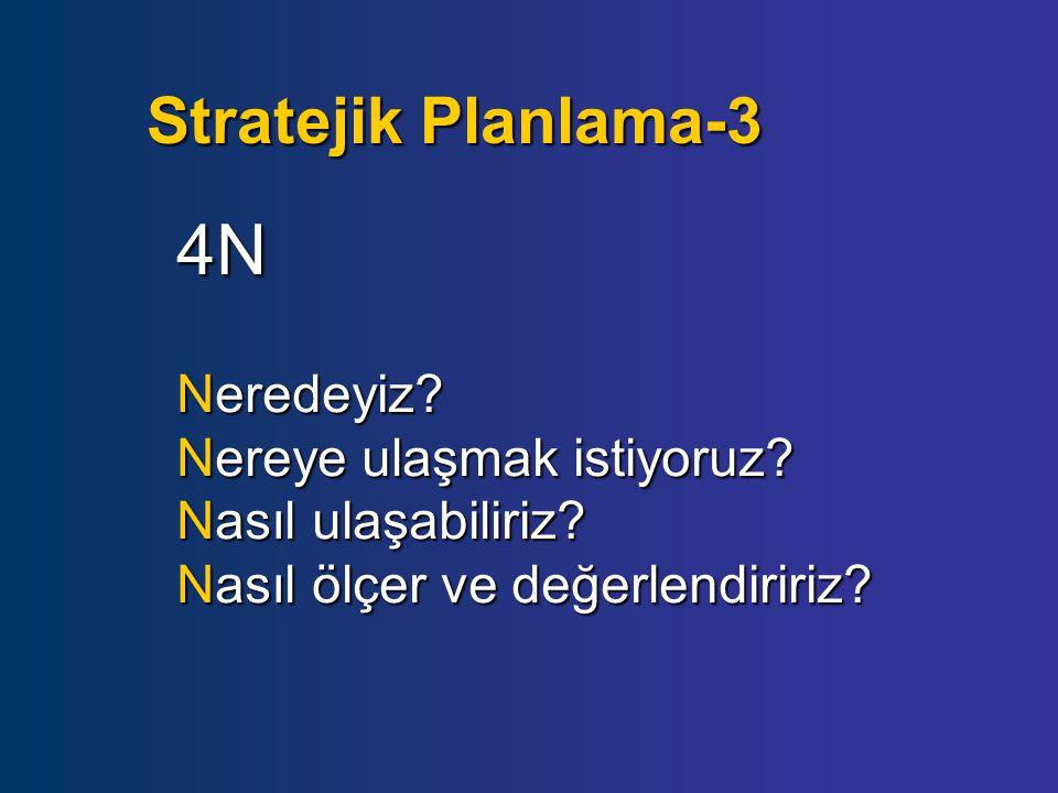 Stratejik Planlama-3 4N Neredeyiz.Nereye ulaşmak istiyoruz.