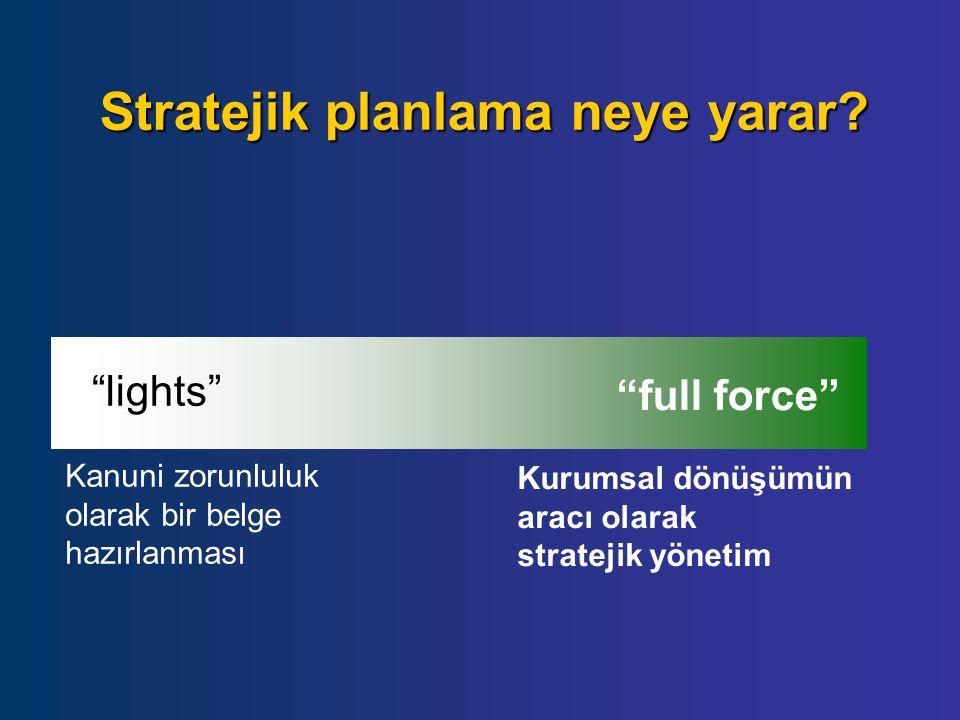 """Stratejik planlama neye yarar? """"lights"""" """"full force"""" Kurumsal dönüşümün aracı olarak stratejik yönetim Kanuni zorunluluk olarak bir belge hazırlanması"""