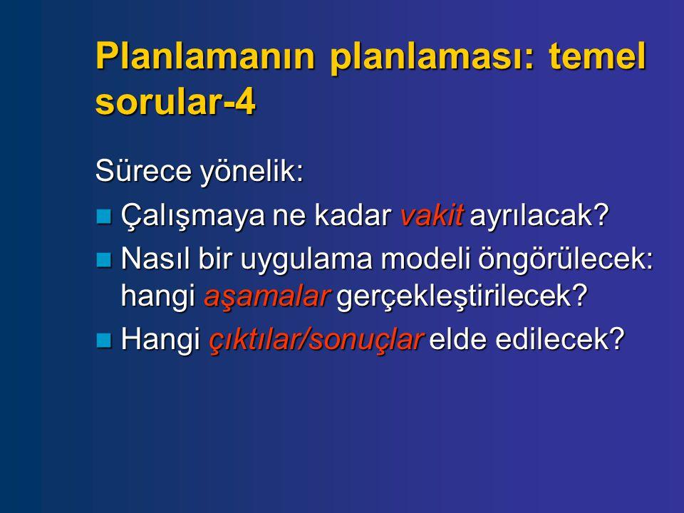 Planlamanın planlaması: temel sorular-4 Sürece yönelik: Çalışmaya ne kadar vakit ayrılacak.