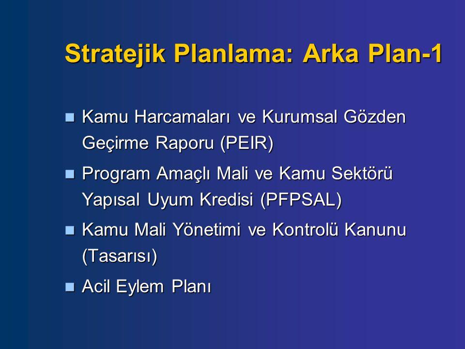 Stratejik Planlama: Arka Plan-1 Kamu Harcamaları ve Kurumsal Gözden Geçirme Raporu (PEIR) Kamu Harcamaları ve Kurumsal Gözden Geçirme Raporu (PEIR) Program Amaçlı Mali ve Kamu Sektörü Yapısal Uyum Kredisi (PFPSAL) Program Amaçlı Mali ve Kamu Sektörü Yapısal Uyum Kredisi (PFPSAL) Kamu Mali Yönetimi ve Kontrolü Kanunu (Tasarısı) Kamu Mali Yönetimi ve Kontrolü Kanunu (Tasarısı) Acil Eylem Planı Acil Eylem Planı