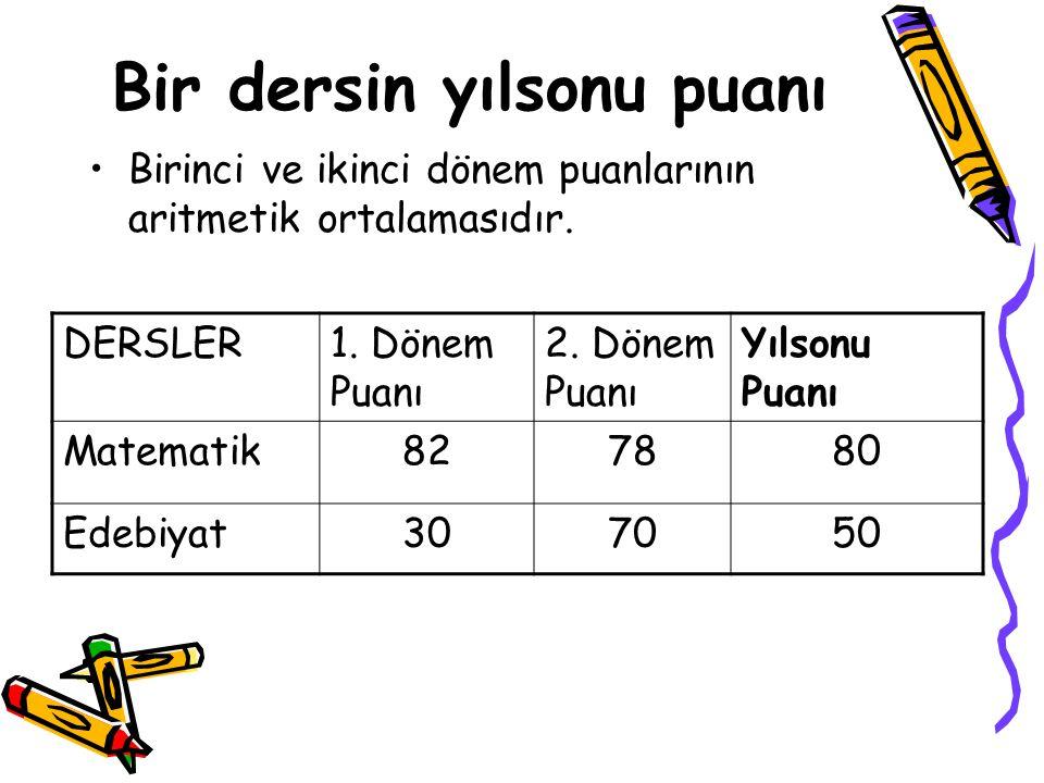 Bir dersin yılsonu puanı Birinci ve ikinci dönem puanlarının aritmetik ortalamasıdır. DERSLER1. Dönem Puanı 2. Dönem Puanı Yılsonu Puanı Matematik8278