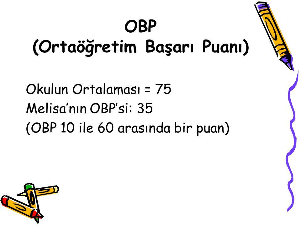OBP (Ortaöğretim Başarı Puanı) Okulun Ortalaması = 75 Melisa'nın OBP'si: 35 (OBP 10 ile 60 arasında bir puan)