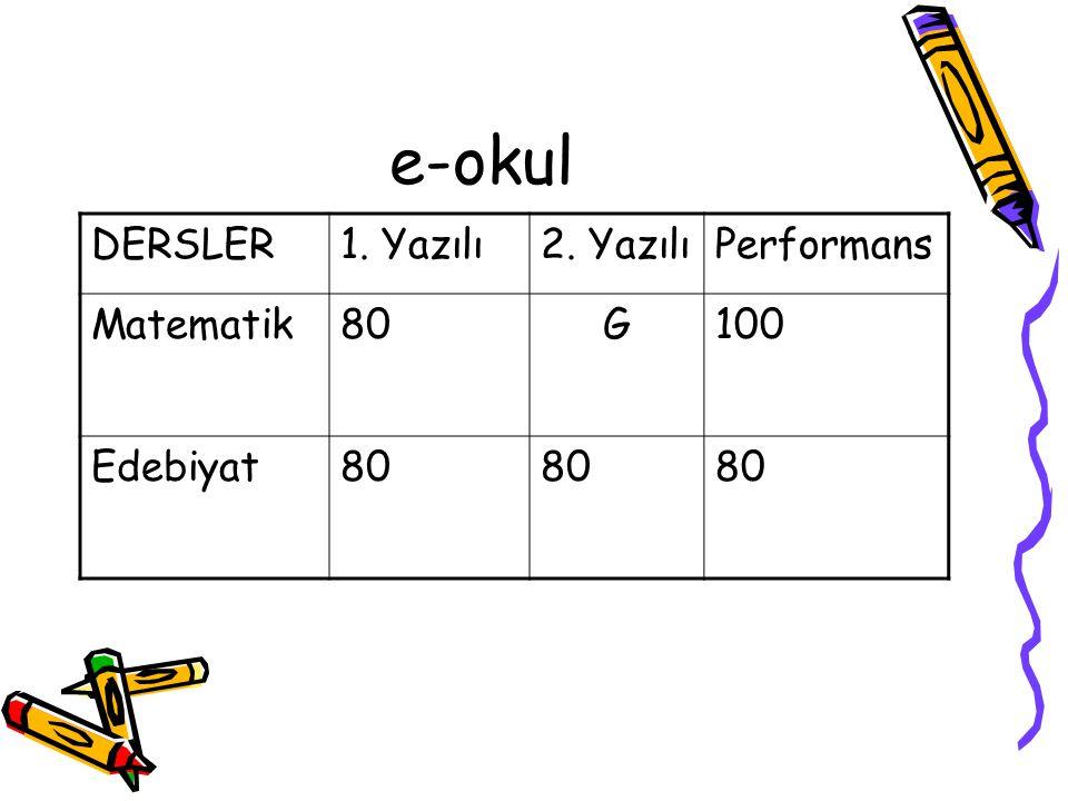 e-okul DERSLER1. Yazılı2. YazılıPerformans Matematik80G100 Edebiyat80
