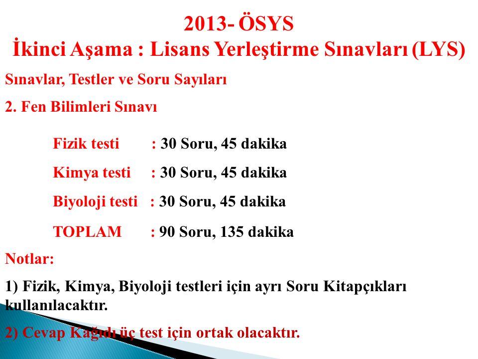 2013- ÖSYS İkinci Aşama : Lisans Yerleştirme Sınavları (LYS) Sınavlar, Testler ve Soru Sayıları 1.