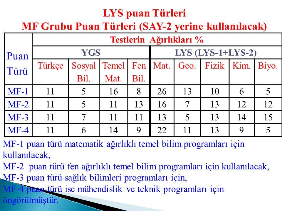 2013- ÖSYS İkinci Aşama : Lisans Yerleştirme Sınavları (LYS) Sınavlar, Testler ve Soru Sayıları 5.