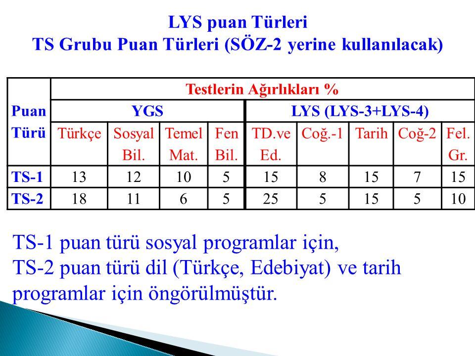 Puan Türü Testlerin Ağırlıkları % YGSLYS (LYS-1+LYS-3) Türkçe Sosyal Bil. Temel Mat. Fen Bil. Mat.Geo. Türk Dili ve Ed. Coğ.-1 TM-11451652510187 TM-21