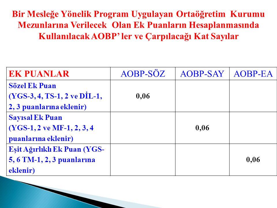 2013- ÖSYS Yerleştirme Puanları Hesaplaması 1.Yerleştirme puanları hesaplanırken Ağırlıklı Ortaöğretim Başarı Puanı (AOBP) 0,12 ile çarpılarak sınav puanlarına (YGS ve LYS puanları) eklenecektir.