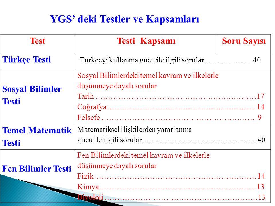 Birinci Aşama : Yükseköğretime Geçiş Sınavı (YGS) Sınav Tarihi : 24 Mart 2013 Testler ve Soru Sayıları Türkçe testi : 40 soru Temel Matematik Testi :