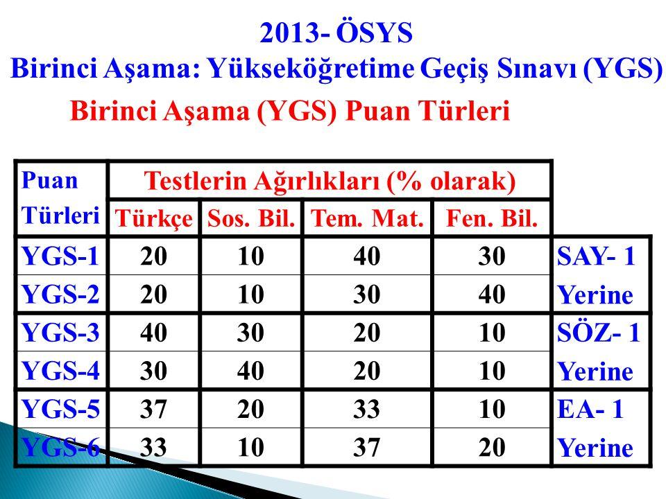 Puan Türü Testleri Ağırlıkları % YGSLYS (LYS-5) Türkçe Sosyal Bilimler Temel Matematik Fen Bilimleri Yabancı Dil DİL-11596565 DİL-225137550 DİL-3482075 LYS puan Türleri Yabancı Dil Grubu Puan Türleri